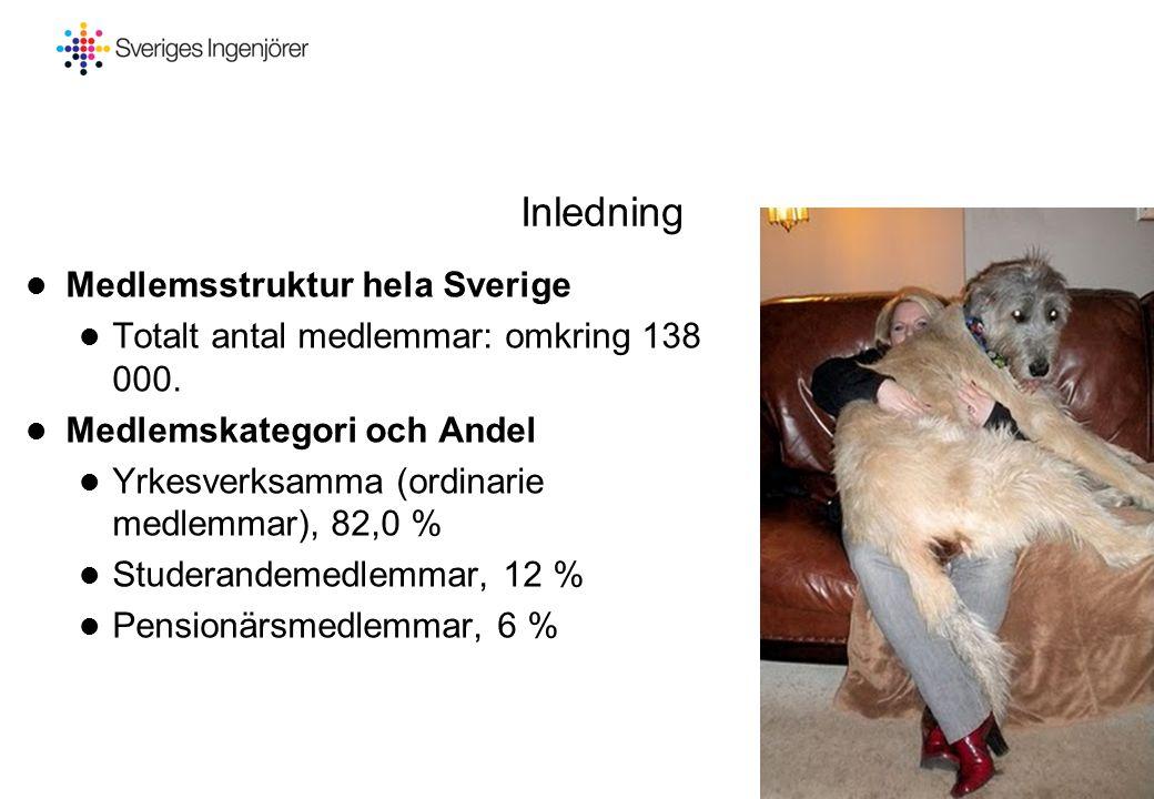 Inledning  Medlemsstruktur hela Sverige  Totalt antal medlemmar: omkring 138 000.  Medlemskategori och Andel  Yrkesverksamma (ordinarie medlemmar)