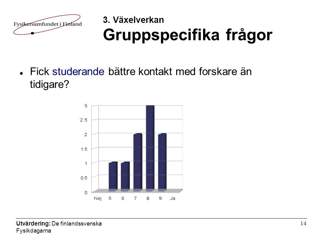 Utvärdering: De finlandssvenska Fysikdagarna 14 3.