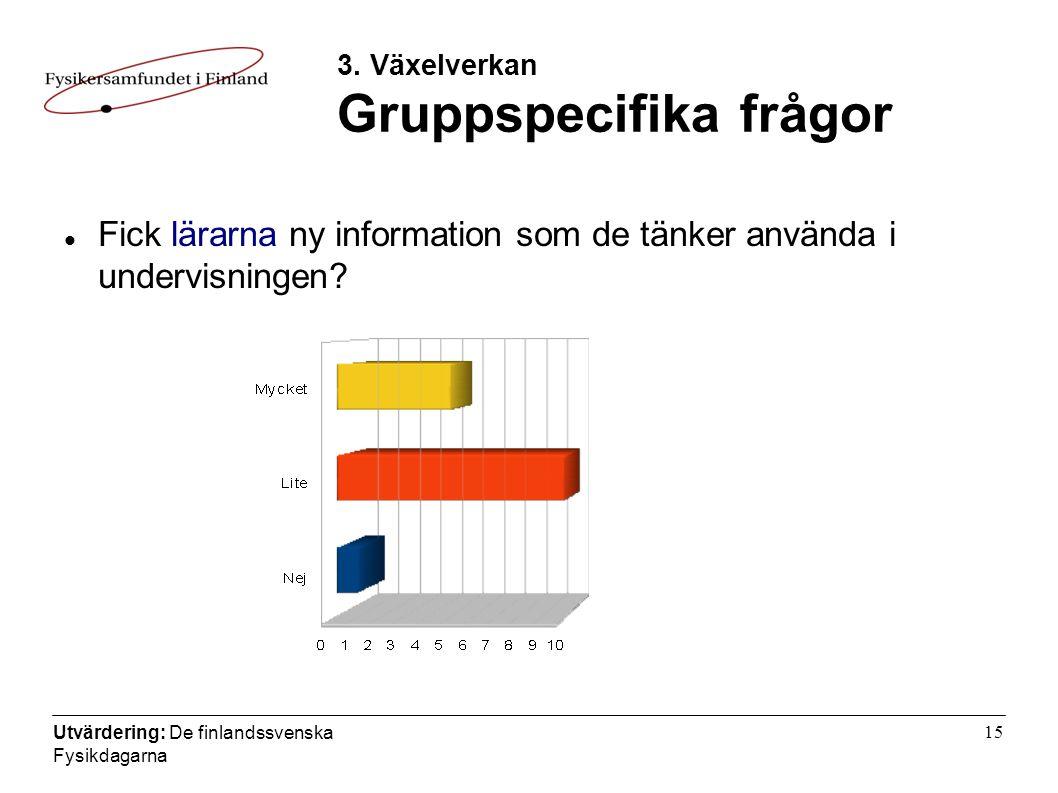 Utvärdering: De finlandssvenska Fysikdagarna 15 3.