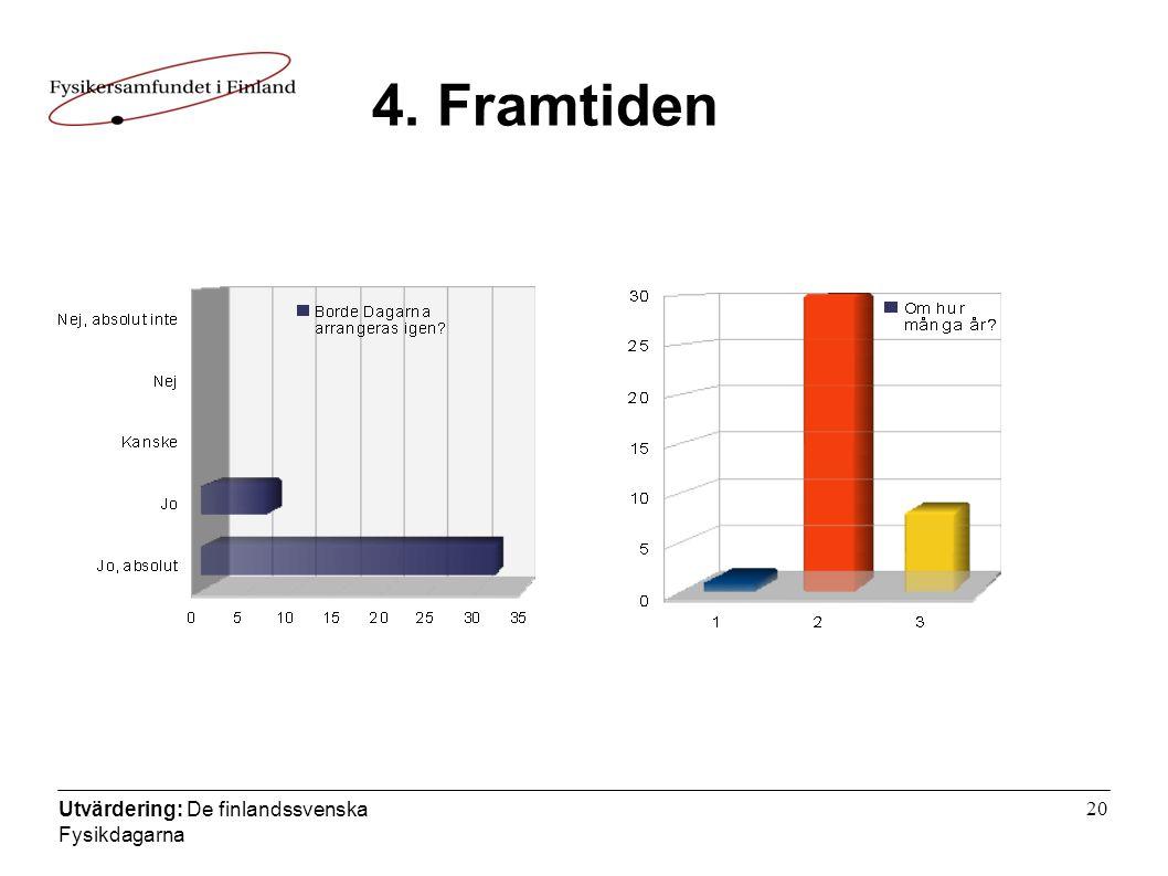 Utvärdering: De finlandssvenska Fysikdagarna 20 4. Framtiden