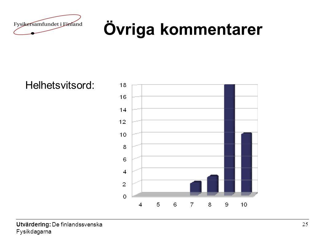 Utvärdering: De finlandssvenska Fysikdagarna 25 Övriga kommentarer Helhetsvitsord:
