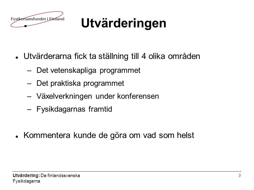 Utvärdering: De finlandssvenska Fysikdagarna 3 Utvärderingen  Utvärderarna fick ta ställning till 4 olika områden – Det vetenskapliga programmet – Det praktiska programmet – Växelverkningen under konferensen – Fysikdagarnas framtid  Kommentera kunde de göra om vad som helst