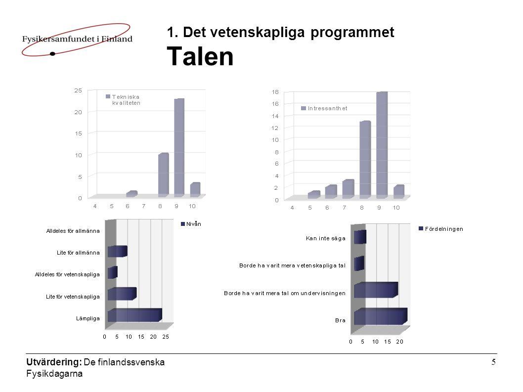 Utvärdering: De finlandssvenska Fysikdagarna 5 1. Det vetenskapliga programmet Talen