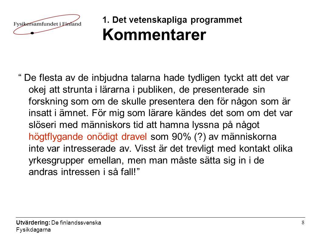 Utvärdering: De finlandssvenska Fysikdagarna 8 1.