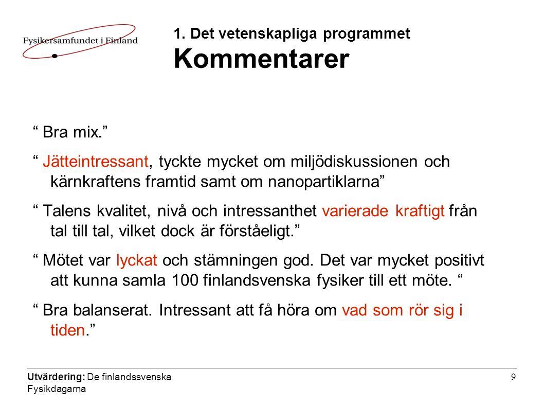Utvärdering: De finlandssvenska Fysikdagarna 9 1.