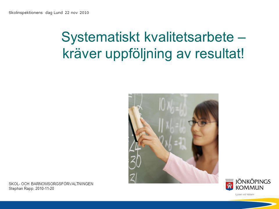 SKOL- OCH BARNOMSORGSFÖRVALTNINGEN Stephan Rapp, 2010-11-20 Skolinspektionens dag Lund 22 nov 2010 Systematiskt kvalitetsarbete – kräver uppföljning av resultat!