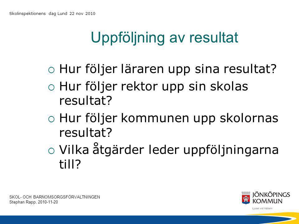 SKOL- OCH BARNOMSORGSFÖRVALTNINGEN Stephan Rapp, 2010-11-20 Skolinspektionens dag Lund 22 nov 2010 Uppföljning av resultat  Hur följer läraren upp sina resultat.