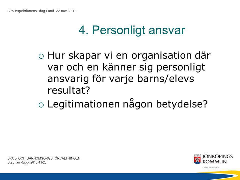 SKOL- OCH BARNOMSORGSFÖRVALTNINGEN Stephan Rapp, 2010-11-20 Skolinspektionens dag Lund 22 nov 2010 4.