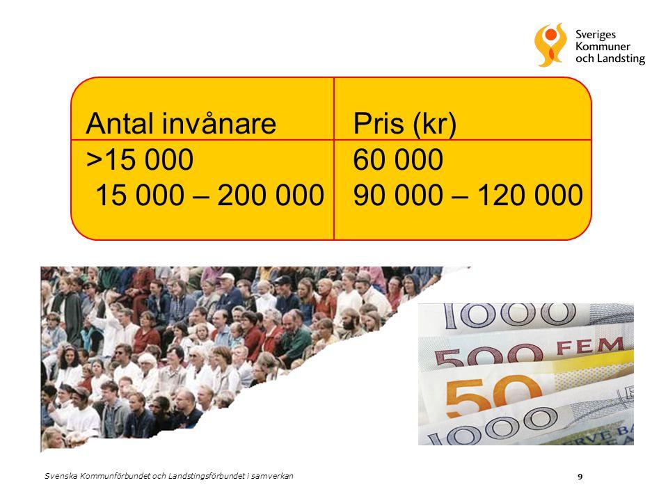 9 Antal invånare Pris (kr) >15 000 60 000 15 000 – 200 000 90 000 – 120 000 Svenska Kommunförbundet och Landstingsförbundet i samverkan
