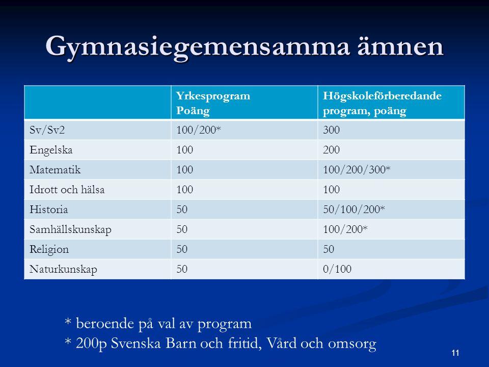 11 Gymnasiegemensamma ämnen Yrkesprogram Poäng Högskoleförberedande program, poäng Sv/Sv2100/200*300 Engelska100200 Matematik100100/200/300* Idrott oc
