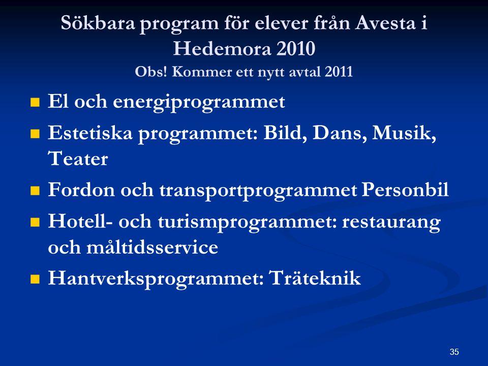 35 Sökbara program för elever från Avesta i Hedemora 2010 Obs! Kommer ett nytt avtal 2011   El och energiprogrammet   Estetiska programmet: Bild,