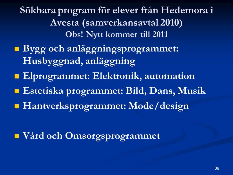 36 Sökbara program för elever från Hedemora i Avesta (samverkansavtal 2010) Obs! Nytt kommer till 2011   Bygg och anläggningsprogrammet: Husbyggnad,