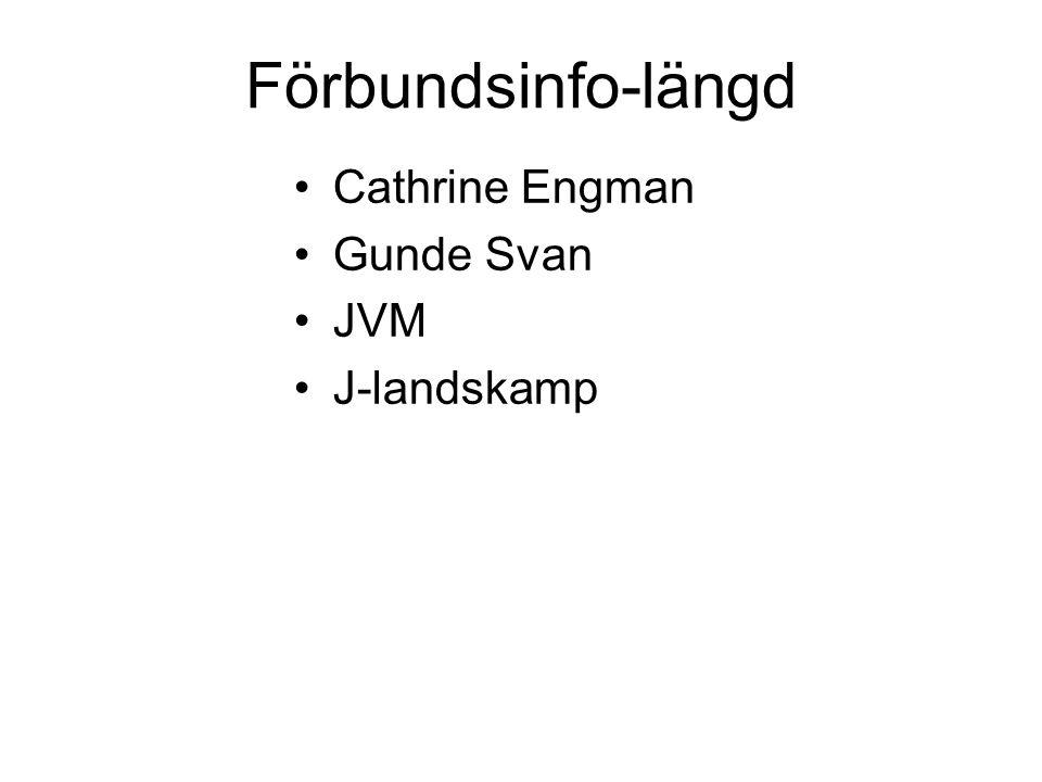 Förbundsinfo-längd •Cathrine Engman •Gunde Svan •JVM •J-landskamp