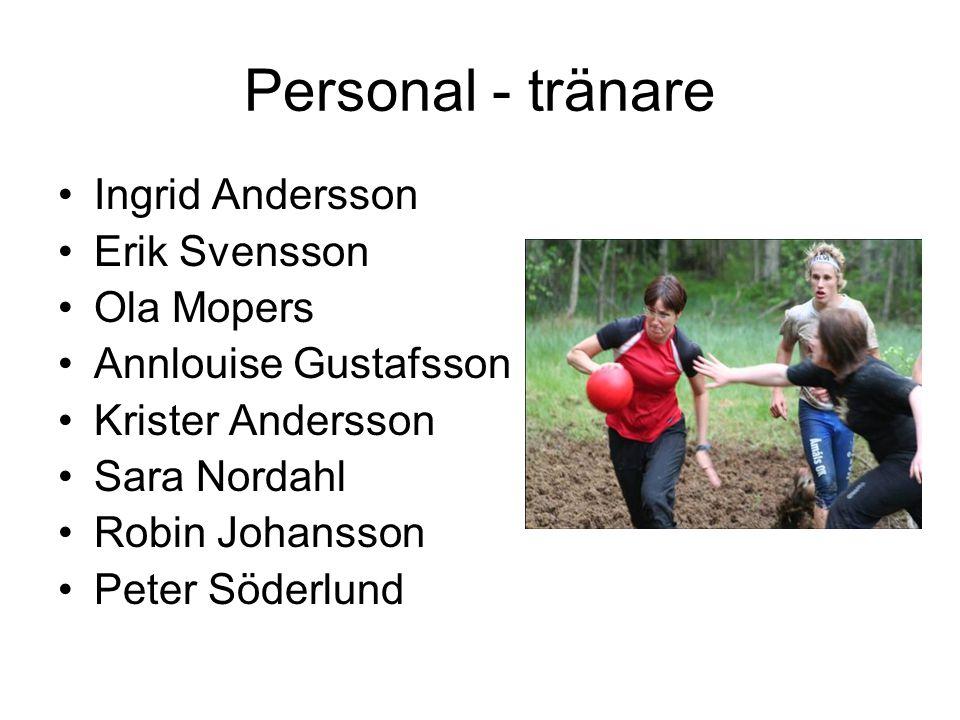 Personal - tränare •Ingrid Andersson •Erik Svensson •Ola Mopers •Annlouise Gustafsson •Krister Andersson •Sara Nordahl •Robin Johansson •Peter Söderlu