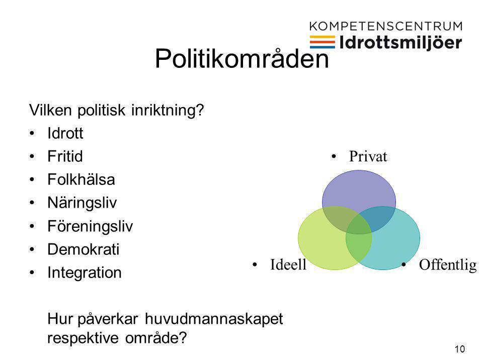 10 Vilken politisk inriktning? •Idrott •Fritid •Folkhälsa •Näringsliv •Föreningsliv •Demokrati •Integration Hur påverkar huvudmannaskapet respektive o