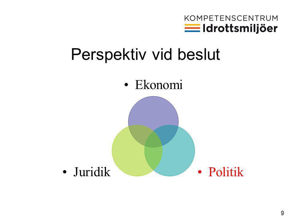9 •Ekonomi •Politik•Juridik Perspektiv vid beslut