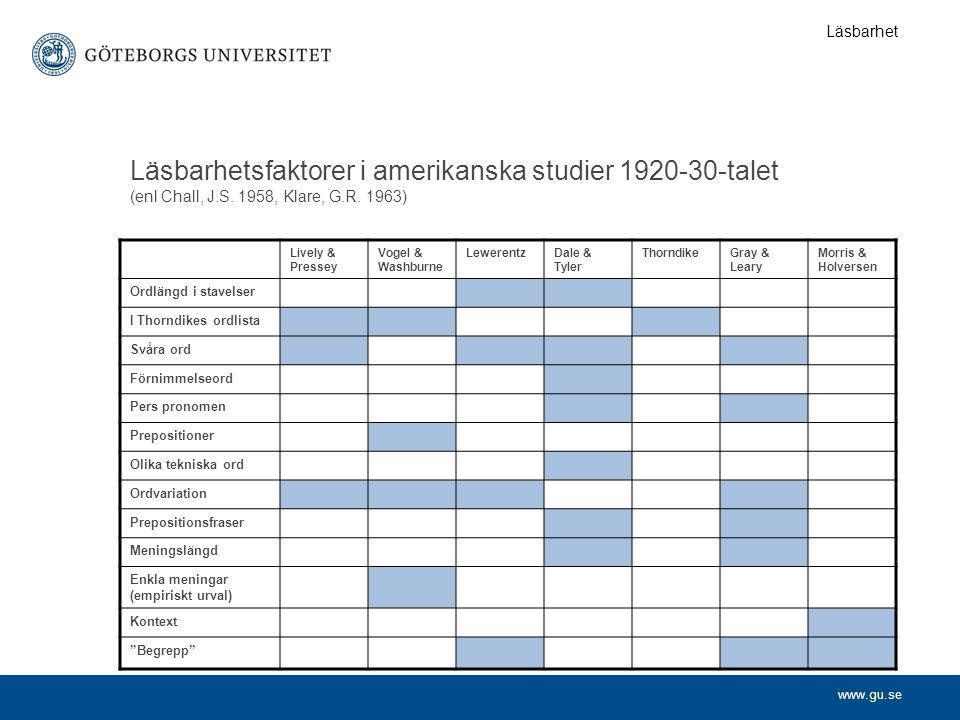 www.gu.se Läsbarhetsfaktorer i amerikanska studier 1920-30-talet (enl Chall, J.S. 1958, Klare, G.R. 1963) Lively & Pressey Vogel & Washburne Lewerentz