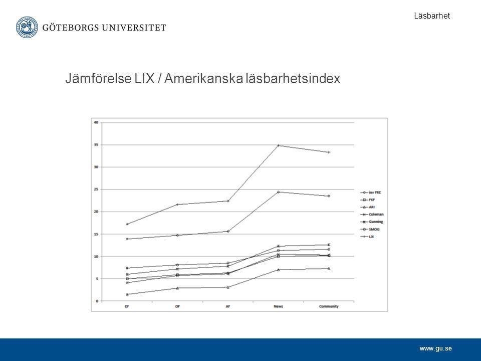 www.gu.se Jämförelse LIX / Amerikanska läsbarhetsindex Läsbarhet