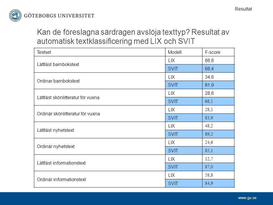 www.gu.se Kan de föreslagna särdragen avslöja texttyp? Resultat av automatisk textklassificering med LIX och SVIT Resultat TestsetModellF-score Lättlä