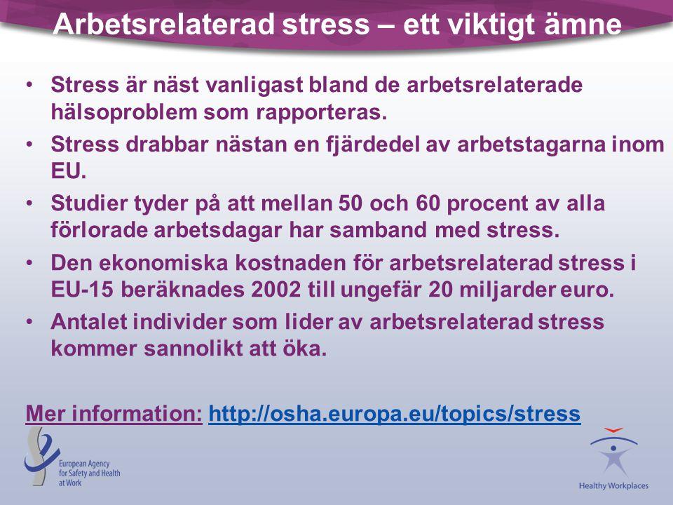 Arbetsrelaterad stress – ett viktigt ämne •Stress är näst vanligast bland de arbetsrelaterade hälsoproblem som rapporteras. •Stress drabbar nästan en