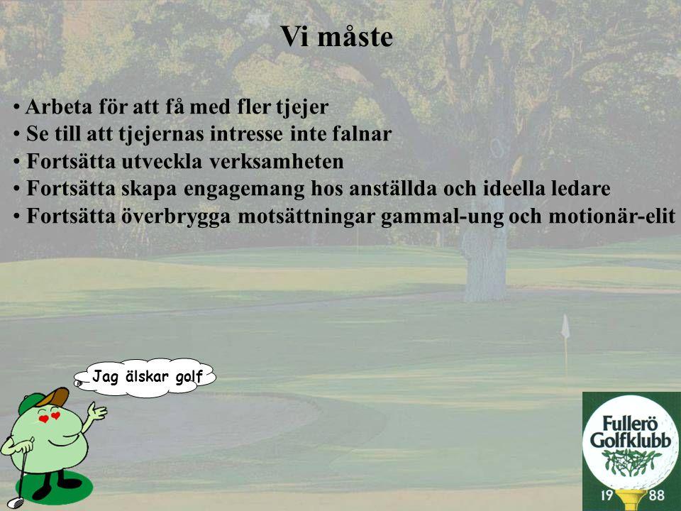 Jag älskar golf Vi måste • Arbeta för att få med fler tjejer • Se till att tjejernas intresse inte falnar • Fortsätta utveckla verksamheten • Fortsätt