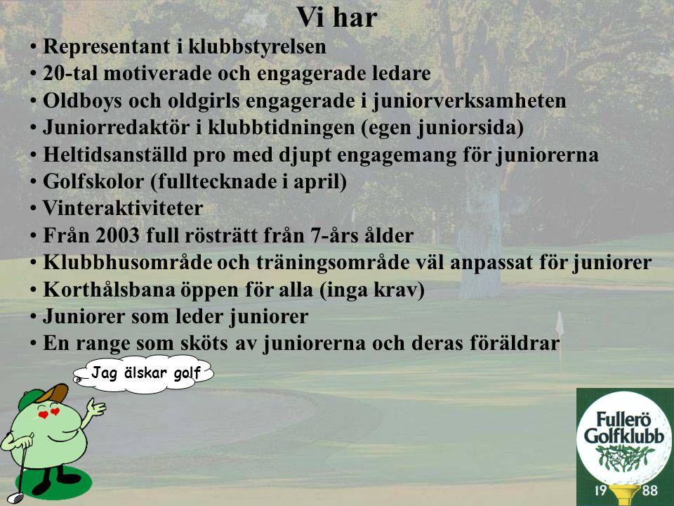 Jag älskar golf Juniorstegen 2003 ÅlderskategoriAnsvarigTelefonTräning Golfkul, 5-6 år Frivilliga föräldrar Lördagar 10.00 Knatteverksamh, 7-10 år Ingemar Stenebrant Ingrid Meissner 021 - 502 70 021 - 33 42 58 Lördagar 8.45-10.00 Juniorer, 11-12 år Bengt Kelvinius NN 021 - 532 14 Onsdagar 16.45-18.15 Juniorer, 13-21 år Tony Palm NN 021 - 502 45 Onsdagar 17.45-19.15 Juniorer, framtidslöften Göran Iraeus Lena Brofeldt 021 - 502 52 021 - 500 98 Enl sin resp ålderskategori Juniorer, elit Stenne Dunbäck Tommy Kämpe 021 - 502 03 021 - 525 27 Planeras kont