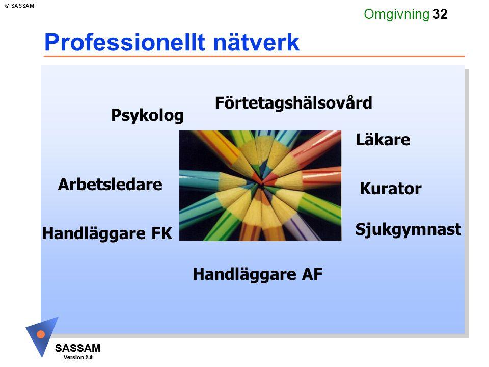 SASSAM Version 1.1 © SASSAM SASSAM Version 2.0 Omgivning 32 Professionellt nätverk Läkare Kurator Sjukgymnast Arbetsledare Handläggare FK Handläggare AF Psykolog Förtetagshälsovård