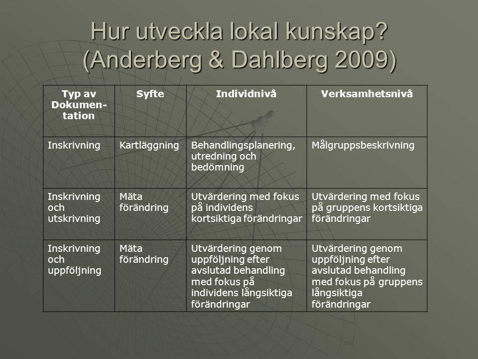 Hur utveckla lokal kunskap? (Anderberg & Dahlberg 2009) Typ av Dokumen- tation SyfteIndividnivåVerksamhetsnivå InskrivningKartläggningBehandlingsplane