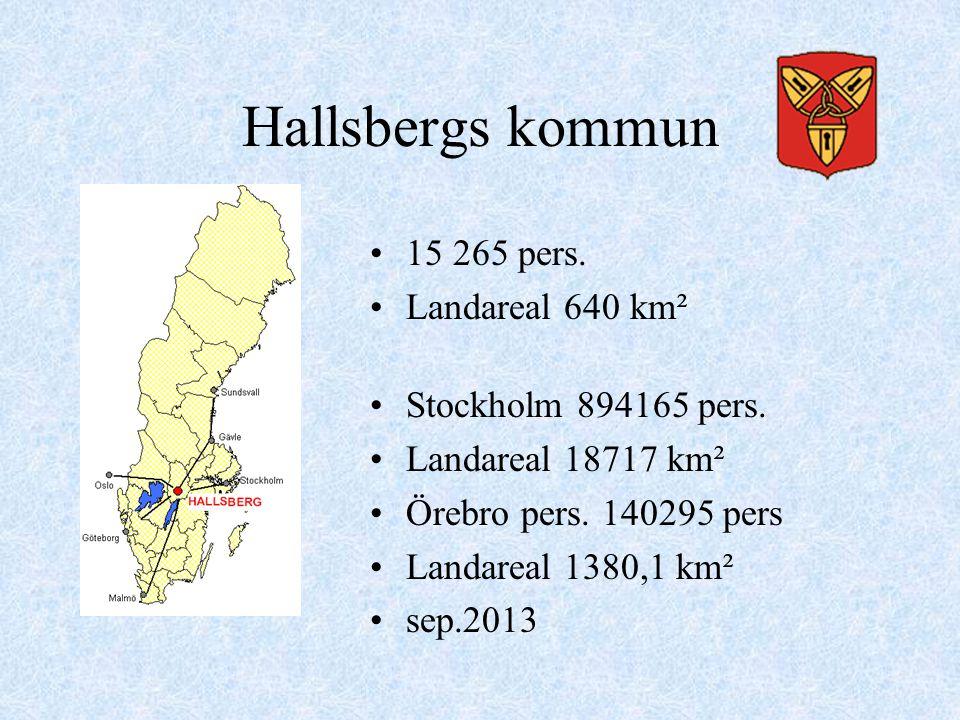 Hallsbergs kommun •15 265 pers. •Landareal 640 km² •Stockholm 894165 pers. •Landareal 18717 km² •Örebro pers. 140295 pers •Landareal 1380,1 km² •sep.2