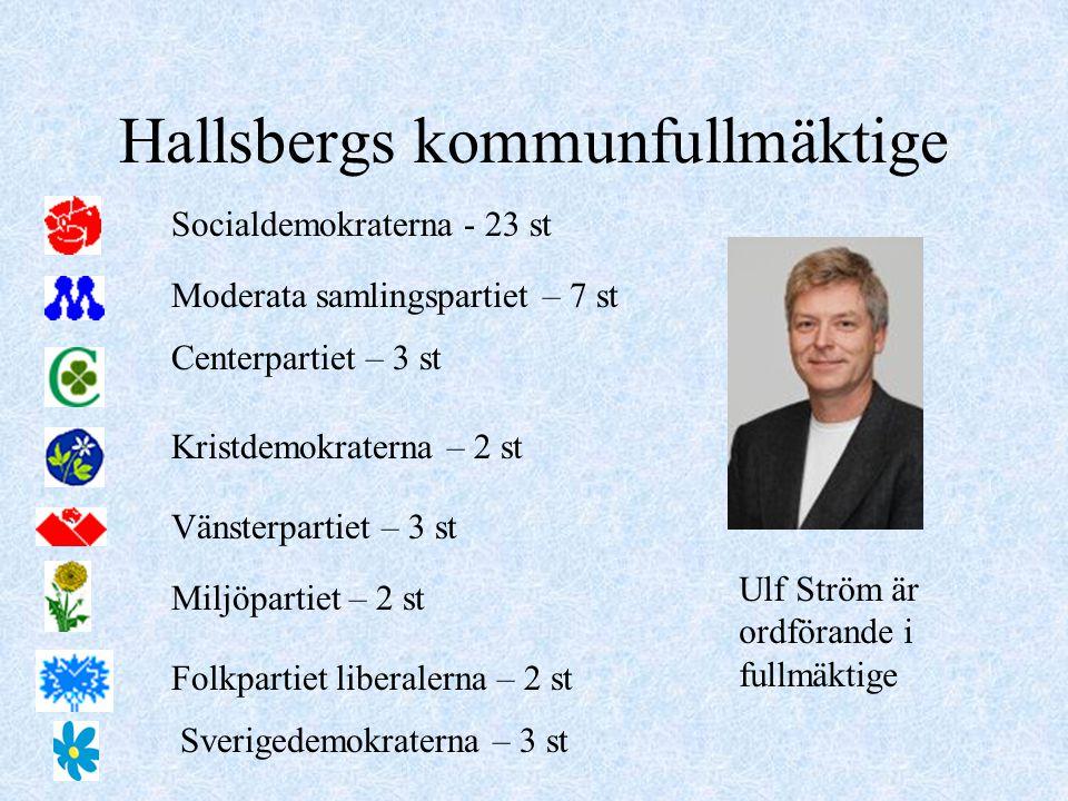 Hallsbergs kommunfullmäktige Socialdemokraterna - 23 st Centerpartiet – 3 st Folkpartiet liberalerna – 2 st Kristdemokraterna – 2 st Moderata samlings