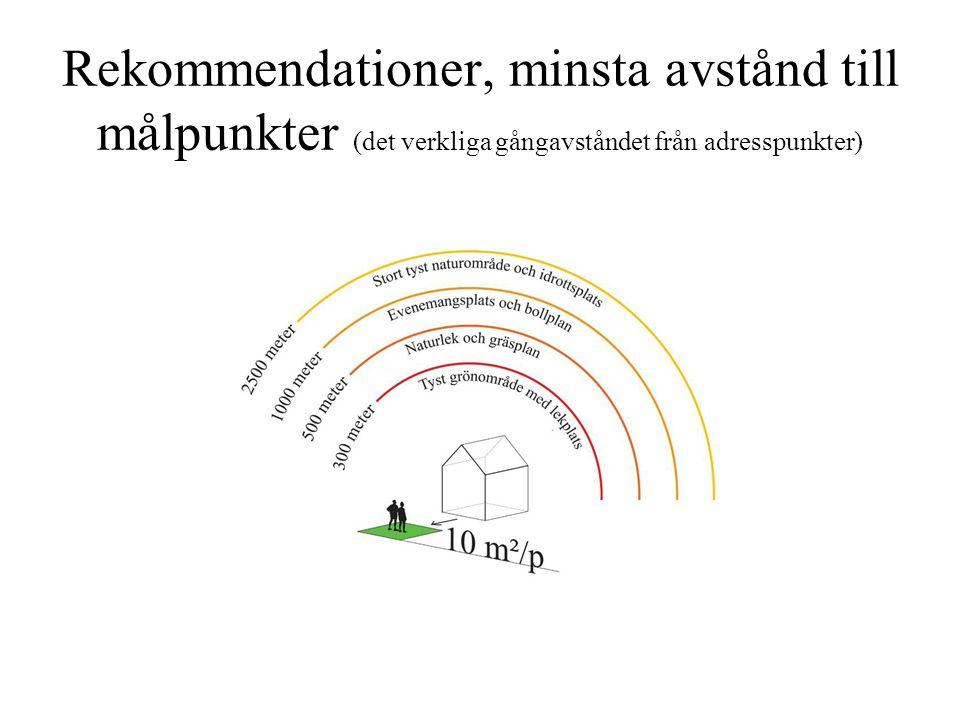 Rekommendationer, minsta avstånd till målpunkter (det verkliga gångavståndet från adresspunkter)