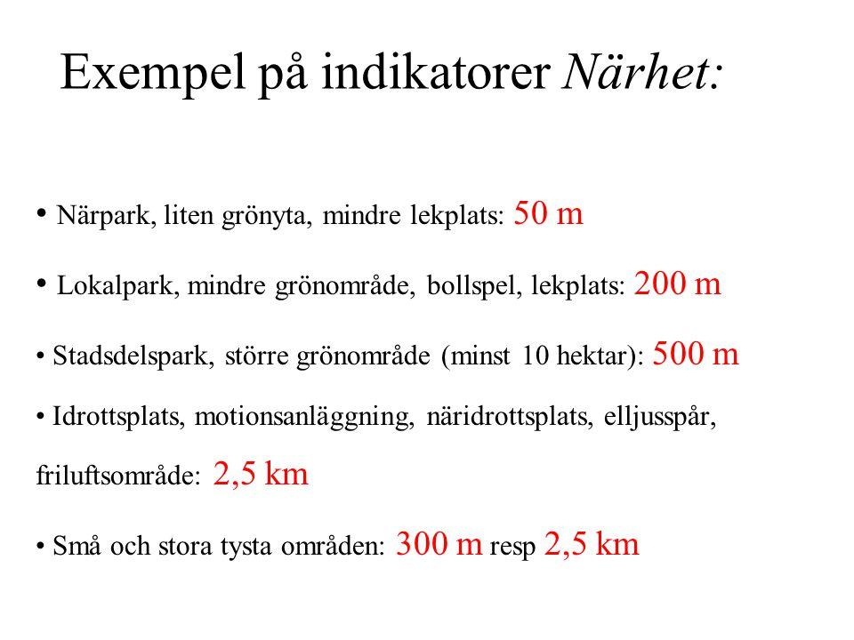 Exempel på indikatorer Närhet: • Närpark, liten grönyta, mindre lekplats: 50 m • Lokalpark, mindre grönområde, bollspel, lekplats: 200 m • Stadsdelspa
