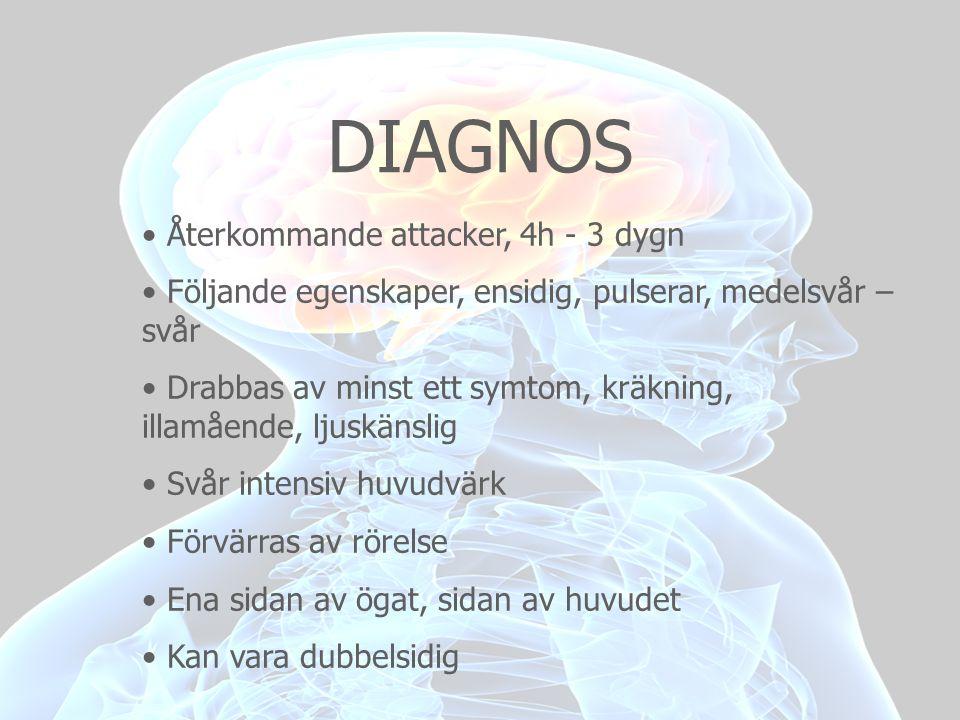 DIAGNOS • Återkommande attacker, 4h - 3 dygn • Följande egenskaper, ensidig, pulserar, medelsvår – svår • Drabbas av minst ett symtom, kräkning, illam