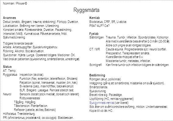Norrman / Pikwer © Ryggsmärta Anamnes Debut (snabb, långsam, trauma, sträckning). Förlopp. Duration. Lokalisation. Strålning ner i benen. Utbredning.