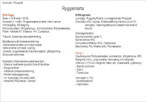 Norrman / Pikwer © Ryggsmärta Diffdiagnoser Lumbago. Rygginsufficiens. Lumbagoischias. Rhizopati. Diskbråck (4%). Ischias. Smärtutstrålning (nervrot L