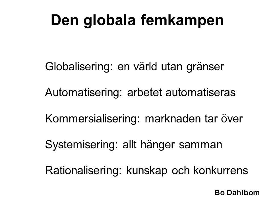Bo Dahlbom •Globalisering: en värld utan gränser •Automatisering: arbetet automatiseras •Kommersialisering: marknaden tar över •Systemisering: allt hänger samman •Rationalisering: kunskap och konkurrens Den globala femkampen