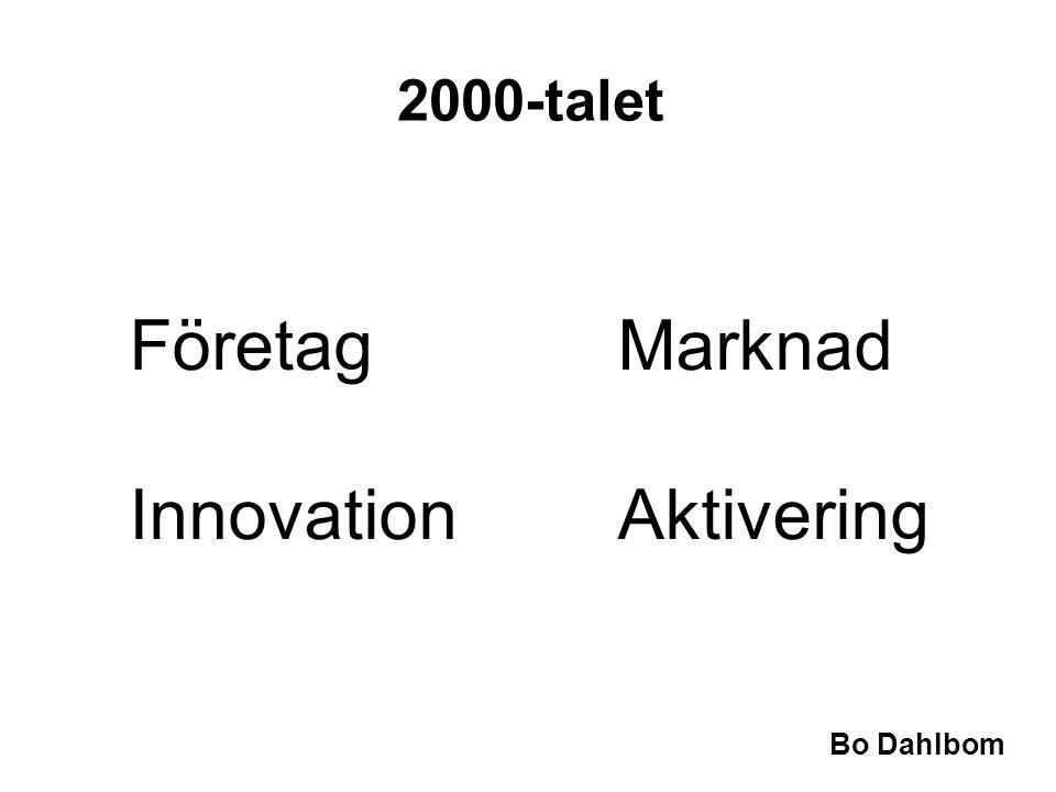 Bo Dahlbom •FöretagMarknad •Innovation Aktivering 2000-talet
