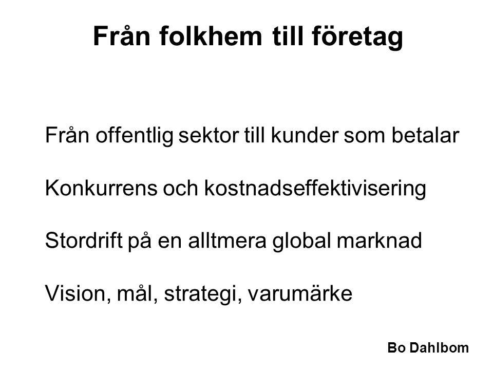 Bo Dahlbom Från offentlig sektor till kunder som betalar Konkurrens och kostnadseffektivisering •Stordrift på en alltmera global marknad •Vision, mål, strategi, varumärke Från folkhem till företag
