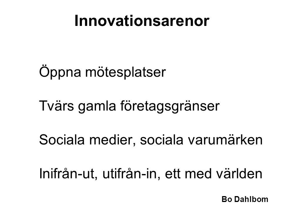 Bo Dahlbom Innovationsarenor Öppna mötesplatser Tvärs gamla företagsgränser Sociala medier, sociala varumärken Inifrån-ut, utifrån-in, ett med världen