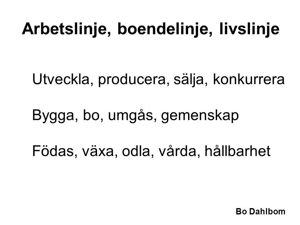 Bo Dahlbom •Utveckla, producera, sälja, konkurrera •Bygga, bo, umgås, gemenskap •Födas, växa, odla, vårda, hållbarhet Arbetslinje, boendelinje, livslinje