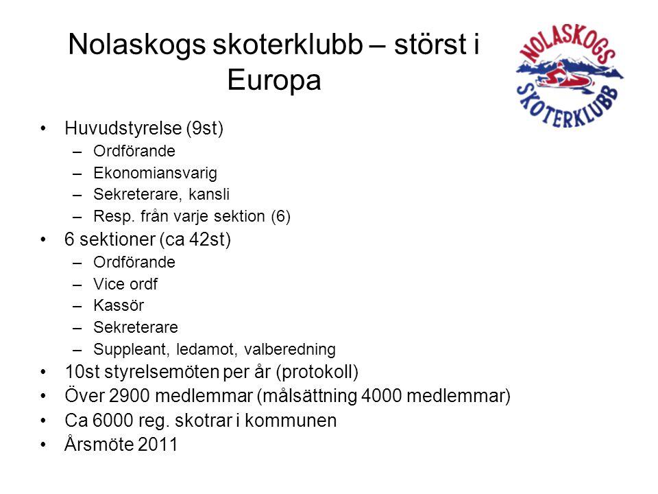 Nolaskogs skoterklubb – störst i Europa •Huvudstyrelse (9st) –Ordförande –Ekonomiansvarig –Sekreterare, kansli –Resp.