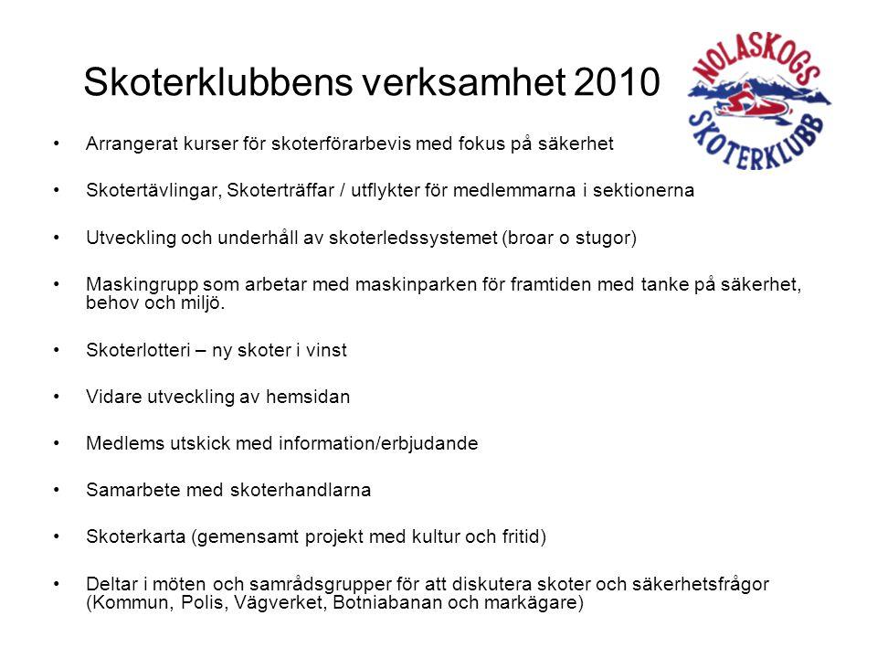 Skoterklubbens verksamhet 2010 •Arrangerat kurser för skoterförarbevis med fokus på säkerhet •Skotertävlingar, Skoterträffar / utflykter för medlemmar