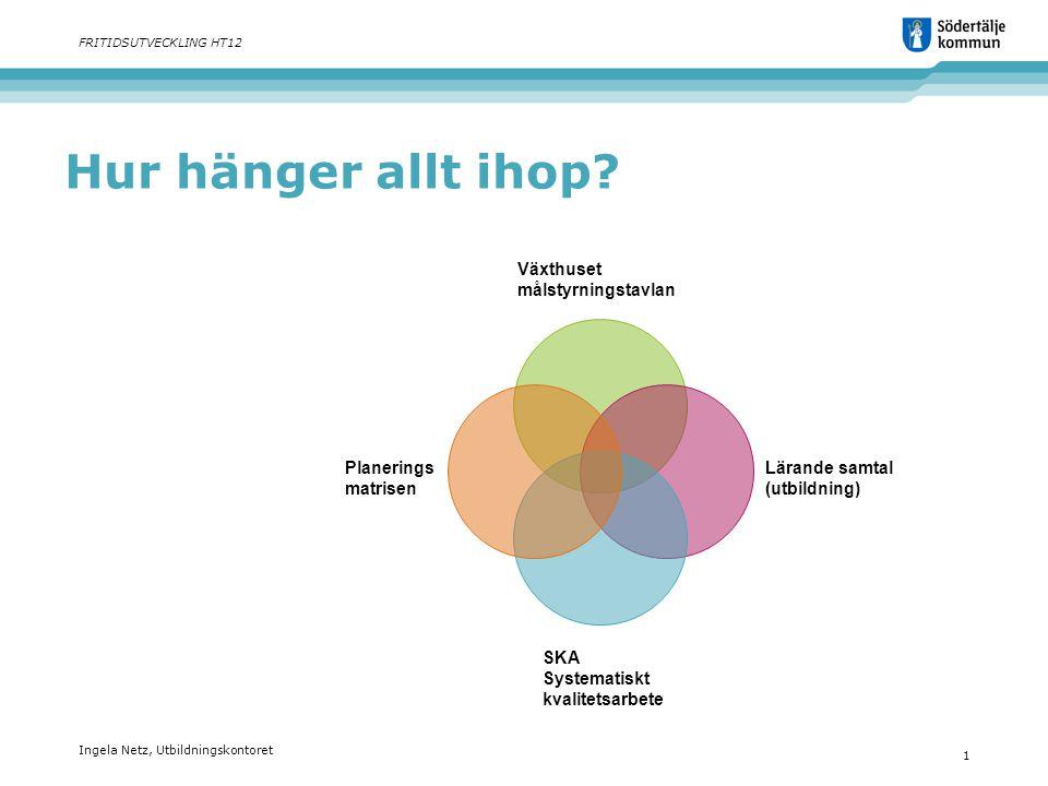 Ingela Netz, Utbildningskontoret 1 FRITIDSUTVECKLING HT12 Hur hänger allt ihop? Planerings matrisen Växthuset målstyrningstavlan Lärande samtal (utbil