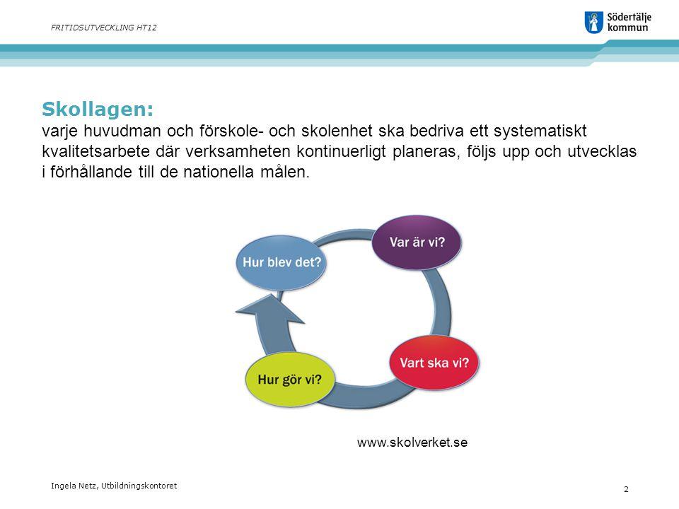 Ingela Netz, Utbildningskontoret 2 FRITIDSUTVECKLING HT12 Skollagen: varje huvudman och förskole- och skolenhet ska bedriva ett systematiskt kvalitets
