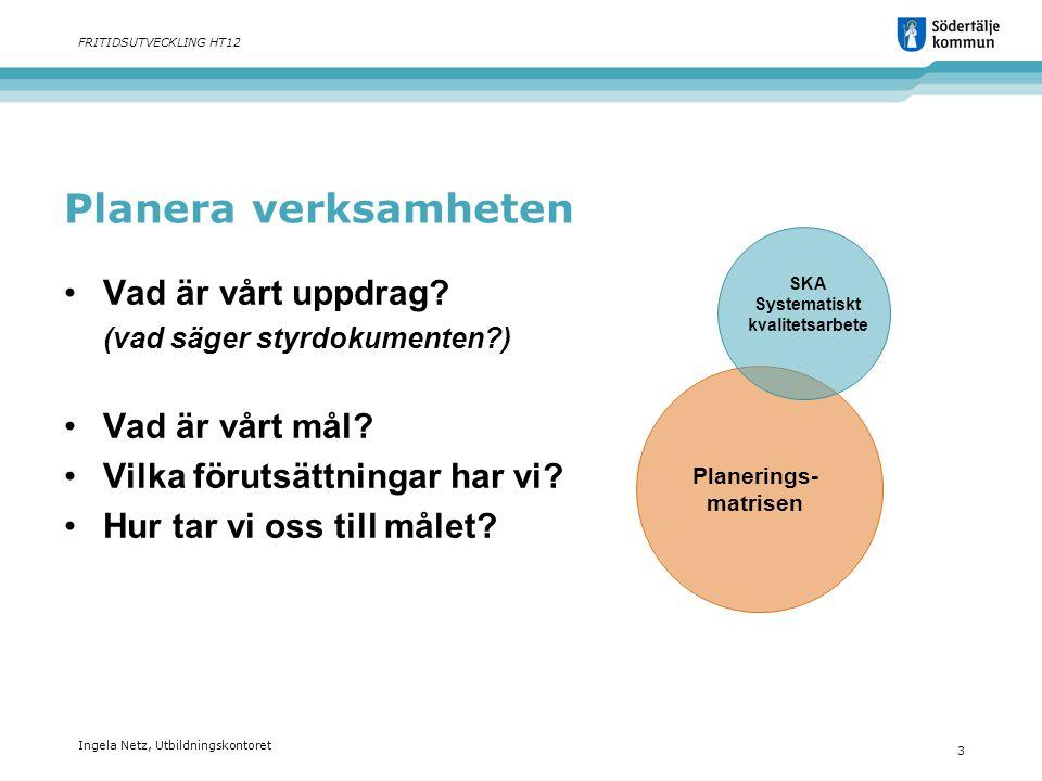 Ingela Netz, Utbildningskontoret 3 FRITIDSUTVECKLING HT12 Planera verksamheten •Vad är vårt uppdrag? (vad säger styrdokumenten?) •Vad är vårt mål? •Vi