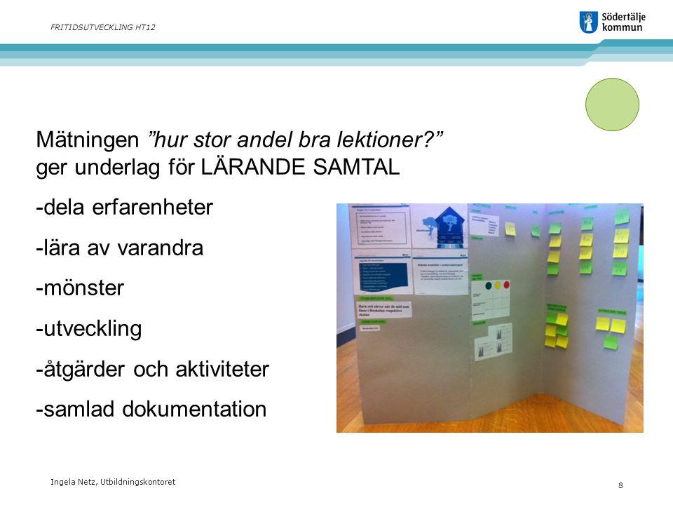"""Ingela Netz, Utbildningskontoret 8 FRITIDSUTVECKLING HT12 Mätningen """"hur stor andel bra lektioner?"""" ger underlag för LÄRANDE SAMTAL -dela erfarenheter"""