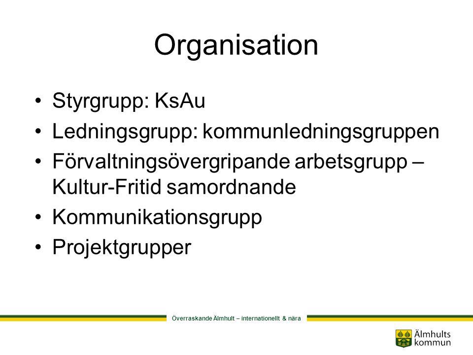 Överraskande Älmhult – internationellt & nära Organisation •Styrgrupp: KsAu •Ledningsgrupp: kommunledningsgruppen •Förvaltningsövergripande arbetsgrupp – Kultur-Fritid samordnande •Kommunikationsgrupp •Projektgrupper