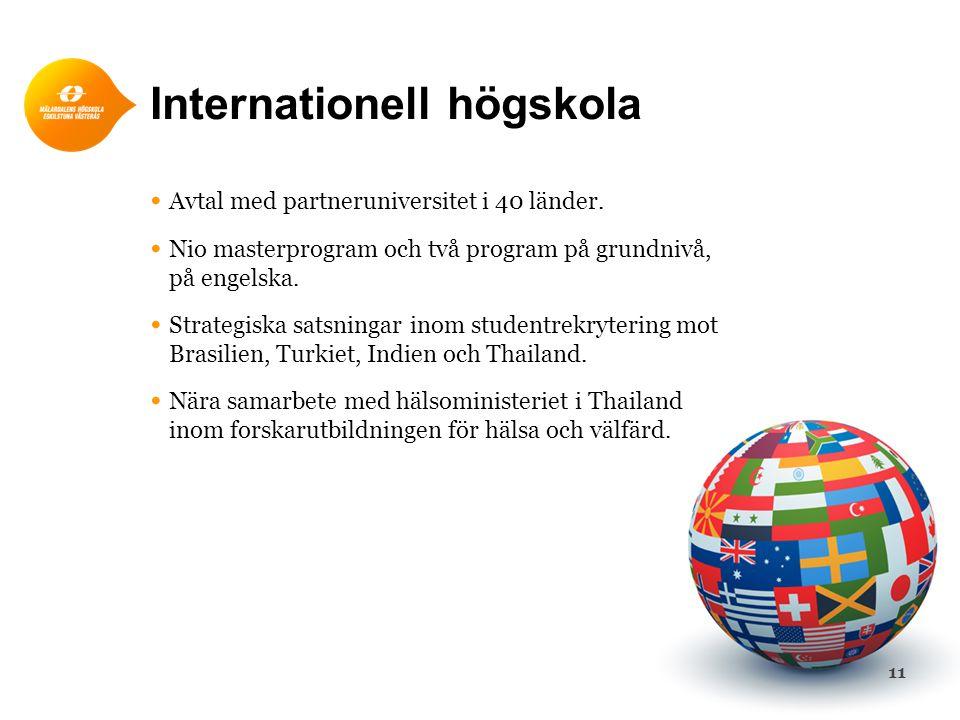 11 Internationell högskola • Avtal med partneruniversitet i 40 länder. • Nio masterprogram och två program på grundnivå, på engelska. • Strategiska sa