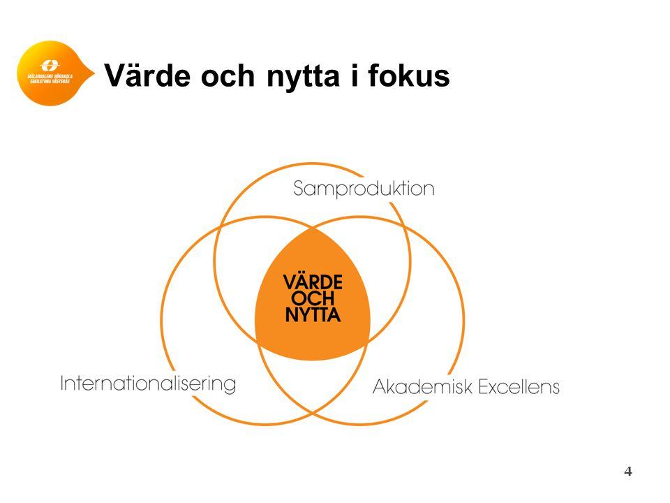 Värde och nytta i fokus 4