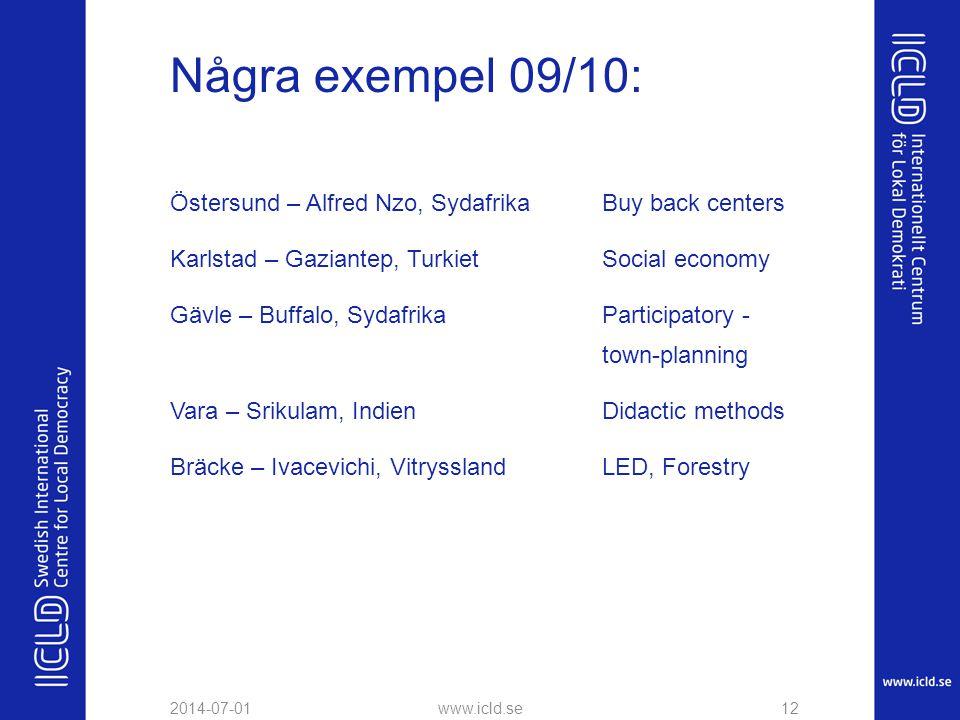 Några exempel 09/10: Östersund – Alfred Nzo, SydafrikaBuy back centers Karlstad – Gaziantep, TurkietSocial economy Gävle – Buffalo, SydafrikaParticipa